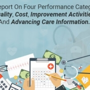 CMS, QPP, MIPS, MIPS quality measures, quality payment program, healthcare organization, MIPS reporting, MIPS 2019